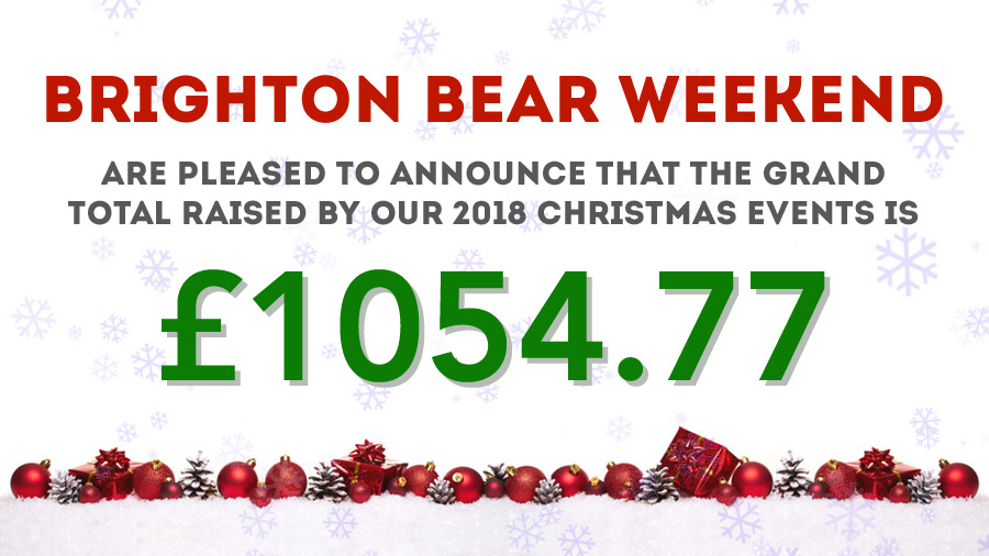 Our Christmas 2018 fundraising total